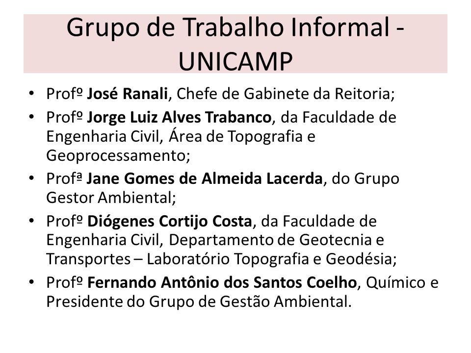 Grupo de Trabalho Informal - UNICAMP Profº José Ranali, Chefe de Gabinete da Reitoria; Profº Jorge Luiz Alves Trabanco, da Faculdade de Engenharia Civ