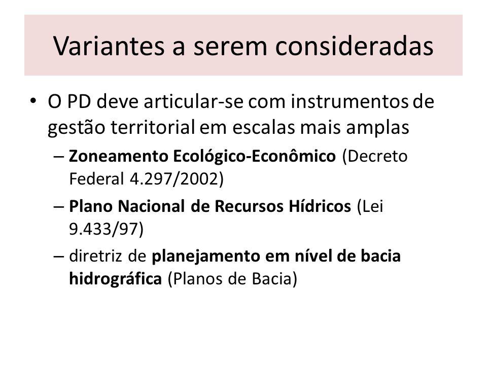 Variantes a serem consideradas O PD deve articular-se com instrumentos de gestão territorial em escalas mais amplas – Zoneamento Ecológico-Econômico (