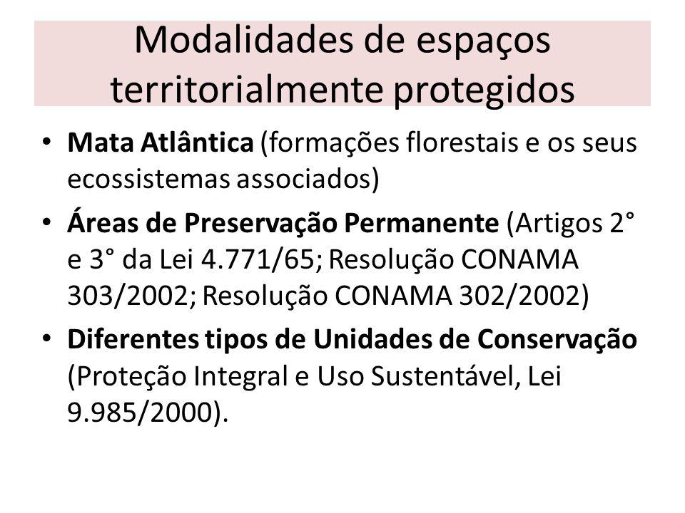 Modalidades de espaços territorialmente protegidos Mata Atlântica (formações florestais e os seus ecossistemas associados) Áreas de Preservação Perman