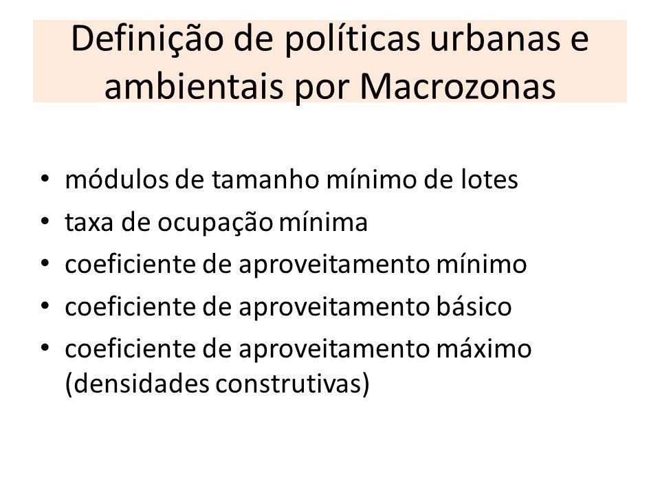 Definição de políticas urbanas e ambientais por Macrozonas módulos de tamanho mínimo de lotes taxa de ocupação mínima coeficiente de aproveitamento mí