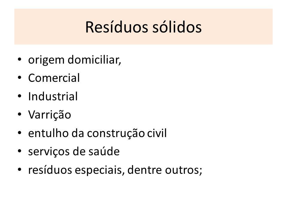 Resíduos sólidos origem domiciliar, Comercial Industrial Varrição entulho da construção civil serviços de saúde resíduos especiais, dentre outros;
