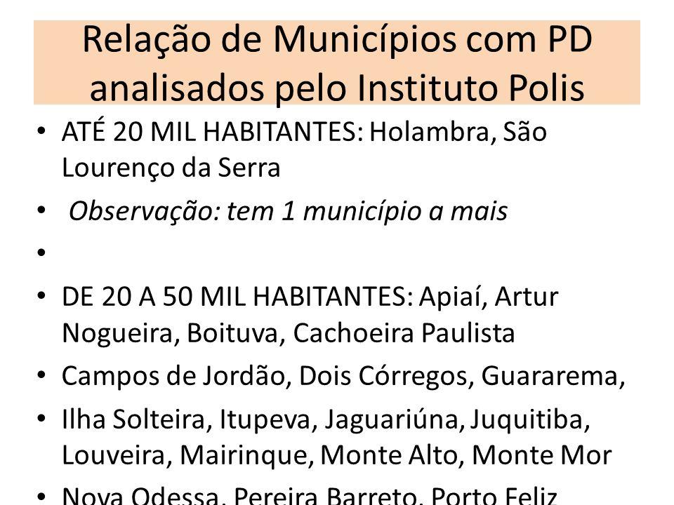 Relação de Municípios com PD analisados pelo Instituto Polis ATÉ 20 MIL HABITANTES: Holambra, São Lourenço da Serra Observação: tem 1 município a mais