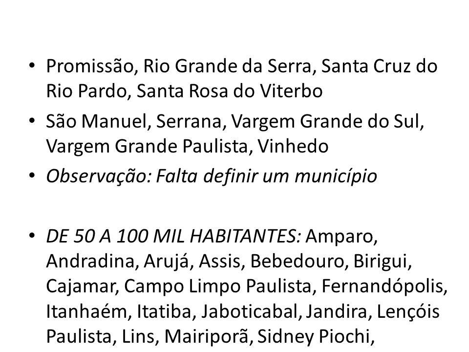Promissão, Rio Grande da Serra, Santa Cruz do Rio Pardo, Santa Rosa do Viterbo São Manuel, Serrana, Vargem Grande do Sul, Vargem Grande Paulista, Vinh
