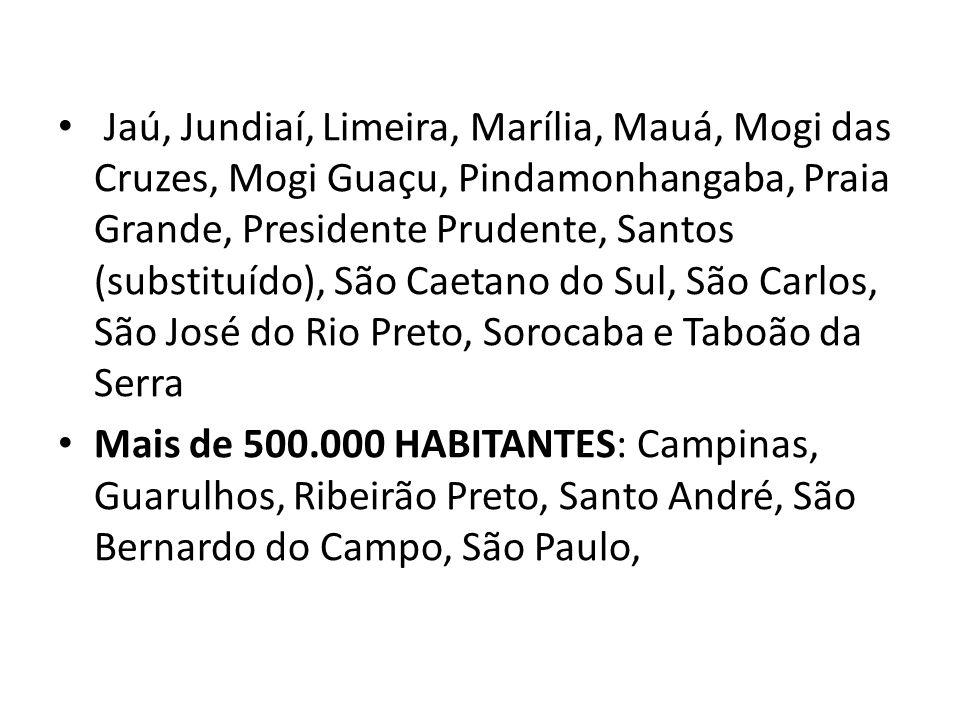 Jaú, Jundiaí, Limeira, Marília, Mauá, Mogi das Cruzes, Mogi Guaçu, Pindamonhangaba, Praia Grande, Presidente Prudente, Santos (substituído), São Caeta