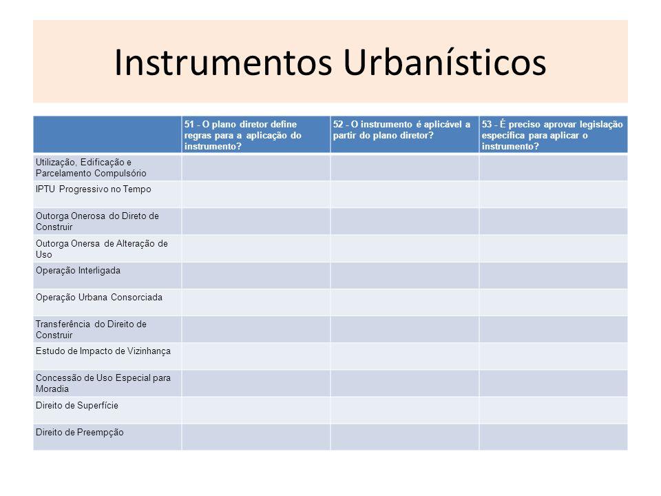 Instrumentos Urbanísticos 51 - O plano diretor define regras para a aplicação do instrumento? 52 - O instrumento é aplicável a partir do plano diretor