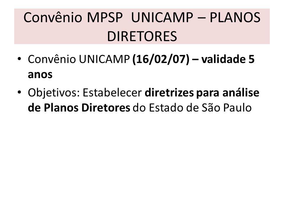Convênio MPSP UNICAMP – PLANOS DIRETORES Convênio UNICAMP (16/02/07) – validade 5 anos Objetivos: Estabelecer diretrizes para análise de Planos Direto