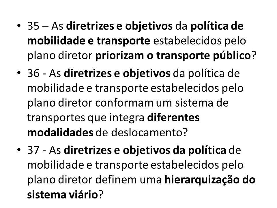 35 – As diretrizes e objetivos da política de mobilidade e transporte estabelecidos pelo plano diretor priorizam o transporte público? 36 - As diretri