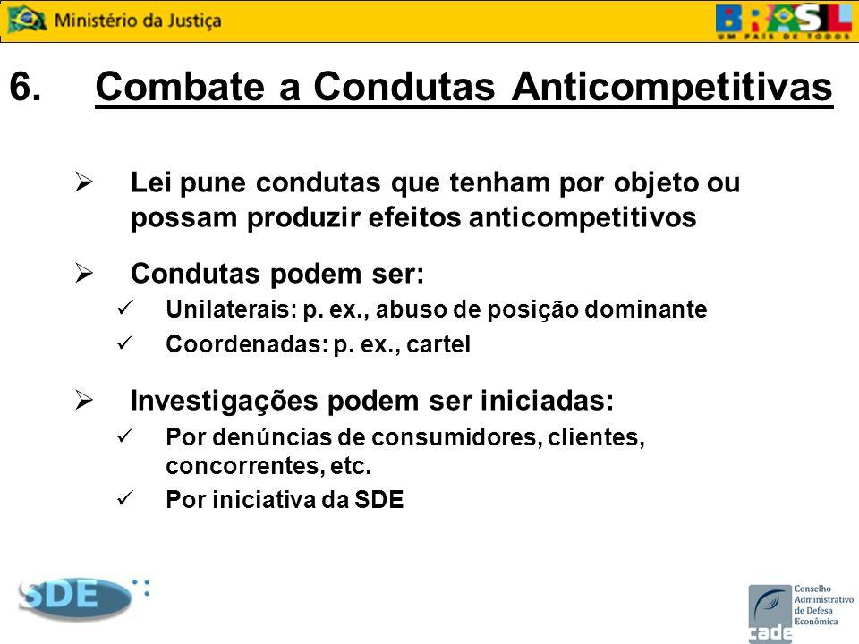 6.Combate a Condutas Anticompetitivas Lei pune condutas que tenham por objeto ou possam produzir efeitos anticompetitivos Condutas podem ser: Unilater