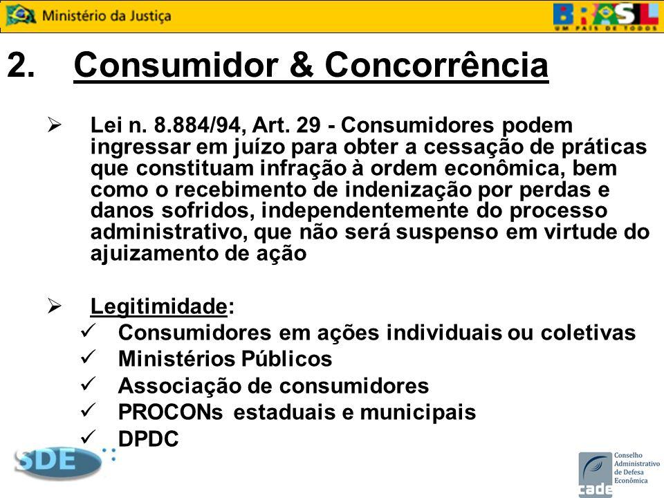 2.Consumidor & Concorrência Lei n. 8.884/94, Art. 29 - Consumidores podem ingressar em juízo para obter a cessação de práticas que constituam infração