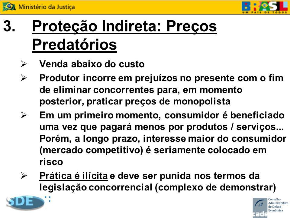 3.Proteção Indireta: Preços Predatórios Venda abaixo do custo Produtor incorre em prejuízos no presente com o fim de eliminar concorrentes para, em mo