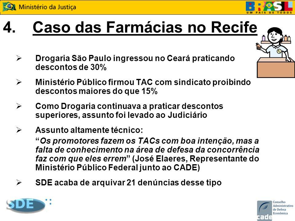 4.Caso das Farmácias no Recife Drogaria São Paulo ingressou no Ceará praticando descontos de 30% Ministério Público firmou TAC com sindicato proibindo
