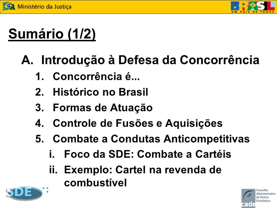 Sumário (1/2) A.Introdução à Defesa da Concorrência 1.Concorrência é... 2.Histórico no Brasil 3.Formas de Atuação 4.Controle de Fusões e Aquisições 5.