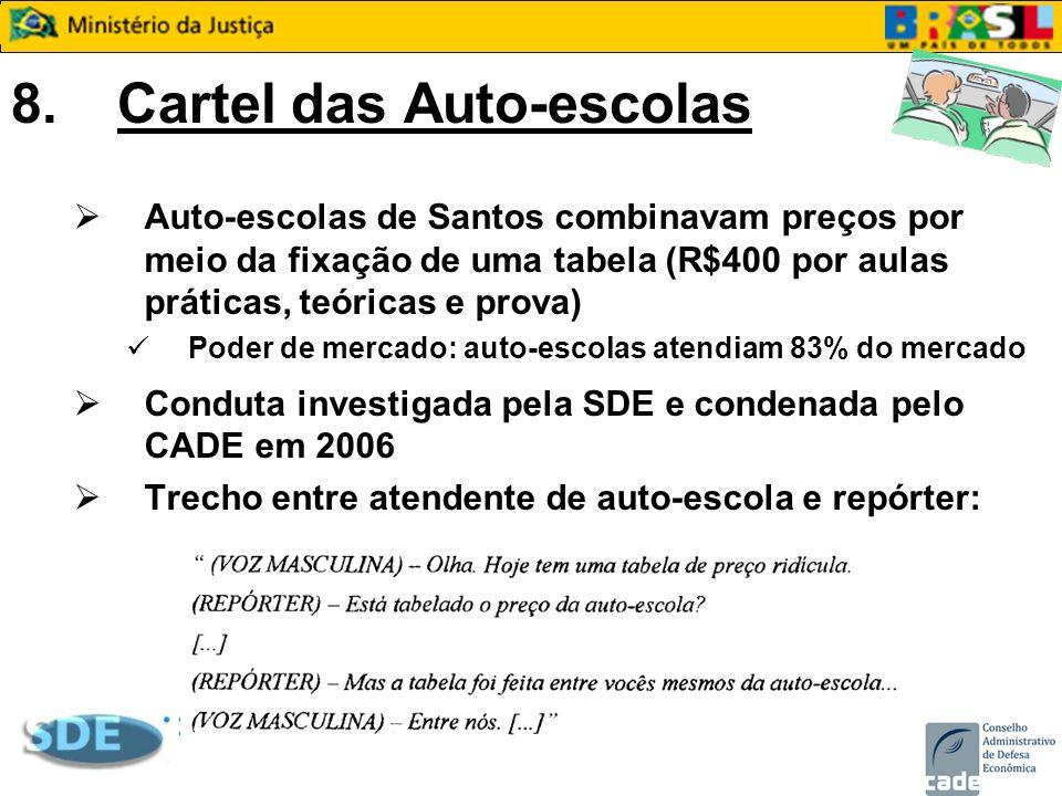 8.Cartel das Auto-escolas Auto-escolas de Santos combinavam preços por meio da fixação de uma tabela (R$400 por aulas práticas, teóricas e prova) Pode