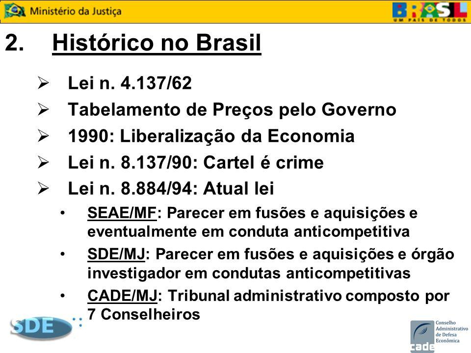 2.Histórico no Brasil Lei n. 4.137/62 Tabelamento de Preços pelo Governo 1990: Liberalização da Economia Lei n. 8.137/90: Cartel é crime Lei n. 8.884/