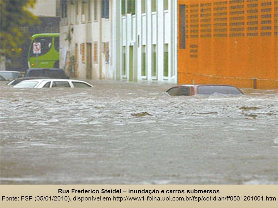Rua Frederico Steidel – inundação e carros submersos Fonte: FSP (05/01/2010), disponível em http://www1.folha.uol.com.br/fsp/cotidian/ff0501201001.htm