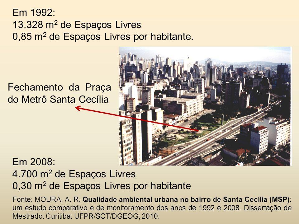 Em 1992: 13.328 m 2 de Espaços Livres 0,85 m 2 de Espaços Livres por habitante.