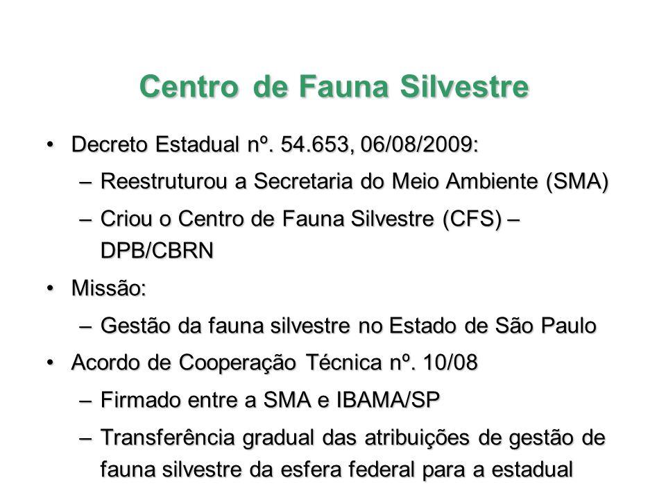 Centro de Fauna Silvestre Decreto Estadual nº. 54.653, 06/08/2009:Decreto Estadual nº. 54.653, 06/08/2009: –Reestruturou a Secretaria do Meio Ambiente