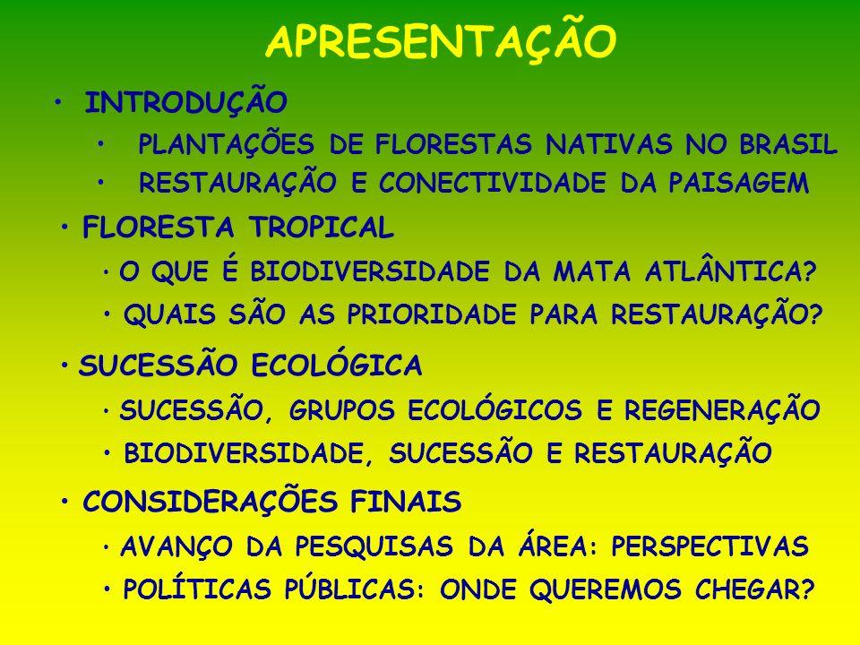 APRESENTAÇÃO INTRODUÇÃO PLANTAÇÕES DE FLORESTAS NATIVAS NO BRASIL RESTAURAÇÃO E CONECTIVIDADE DA PAISAGEM FLORESTA TROPICAL O QUE É BIODIVERSIDADE DA