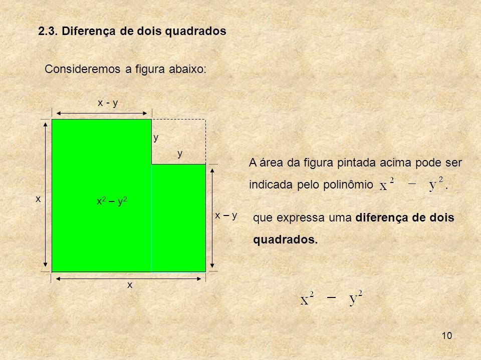 10 2.3. Diferença de dois quadrados Consideremos a figura abaixo: x - y y y x x x 2 – y 2 x – y que expressa uma diferença de dois quadrados. A área d