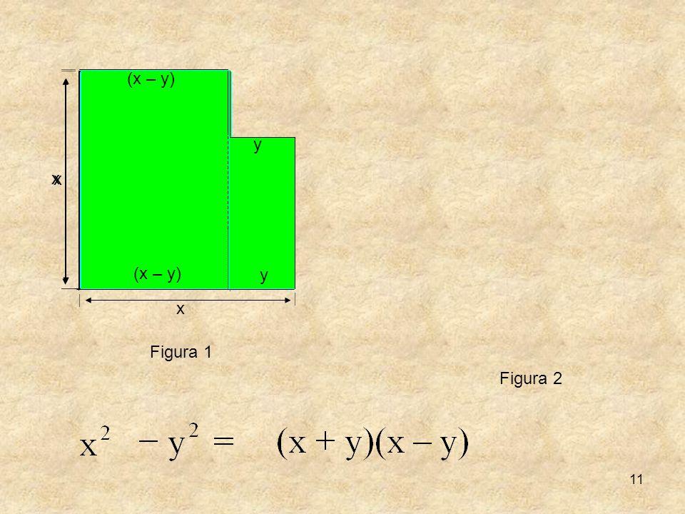 11 y (x – y) x y y x x Figura 1 Figura 2