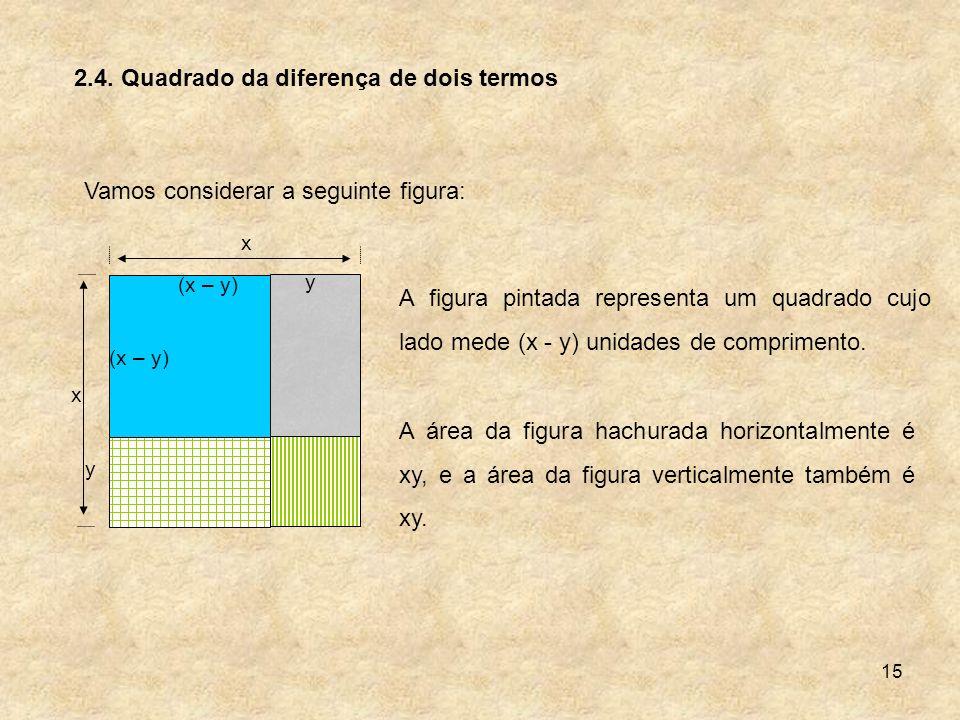 15 2.4. Quadrado da diferença de dois termos Vamos considerar a seguinte figura: A figura pintada representa um quadrado cujo lado mede (x - y) unidad