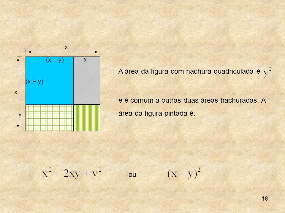 16 e é comum a outras duas áreas hachuradas. A área da figura pintada é: ou x y (x – y) x y A área da figura com hachura quadriculada é