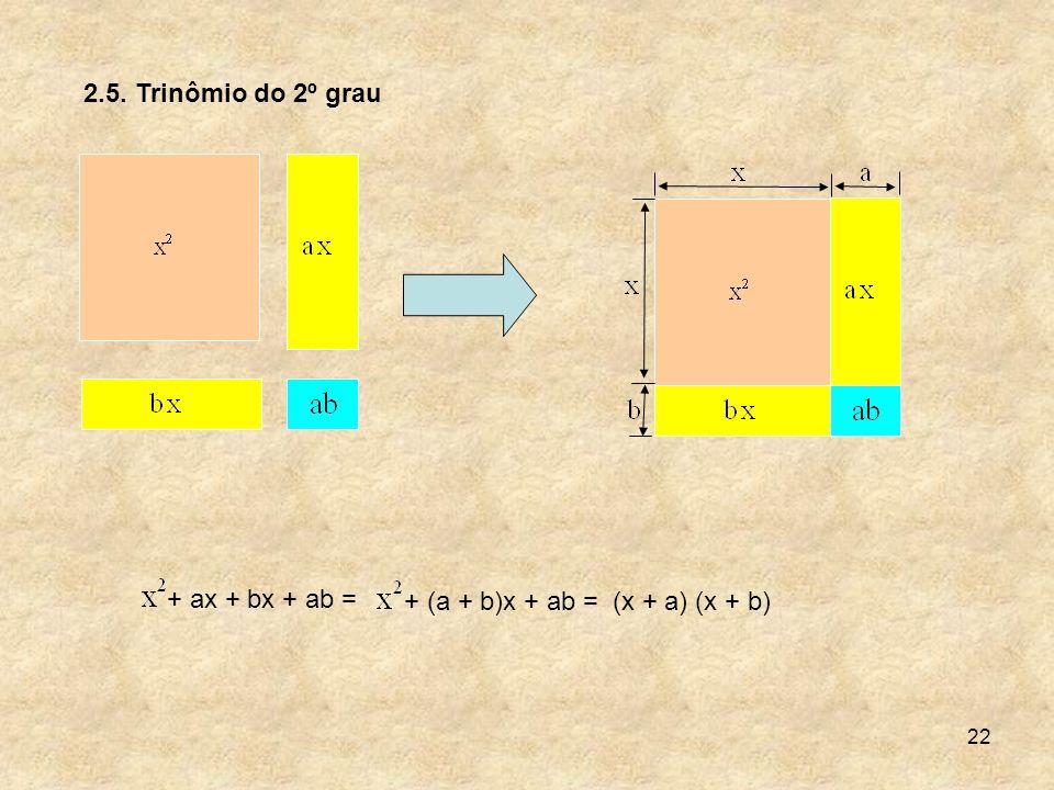 22 2.5. Trinômio do 2º grau + ax + bx + ab =+ (a + b)x + ab = (x + a) (x + b)