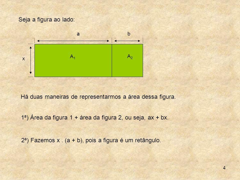 4 ab x A1A1 A2A2 Seja a figura ao lado: Há duas maneiras de representarmos a área dessa figura. 1ª) Área da figura 1 + área da figura 2, ou seja, ax +