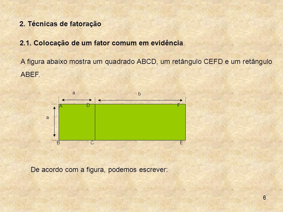 6 2. Técnicas de fatoração 2.1. Colocação de um fator comum em evidência A figura abaixo mostra um quadrado ABCD, um retângulo CEFD e um retângulo ABE