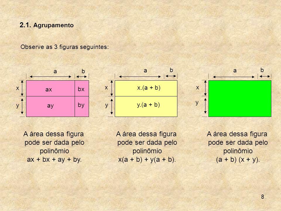 8 2.1. Agrupamento Observe as 3 figuras seguintes: b a x y ab x y ax ay bx by b a x y x.(a + b) y.(a + b) A área dessa figura pode ser dada pelo polin