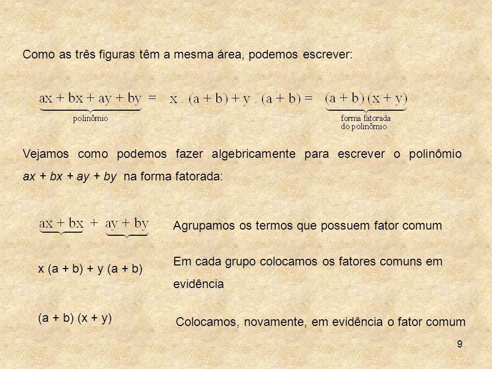 9 Como as três figuras têm a mesma área, podemos escrever: Vejamos como podemos fazer algebricamente para escrever o polinômio ax + bx + ay + by na fo