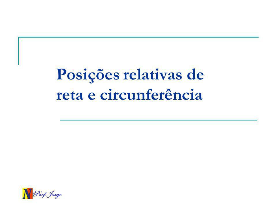 Prof.Jorge Posições relativas Uma reta e uma circunferência podem ocupar três posições relativas.