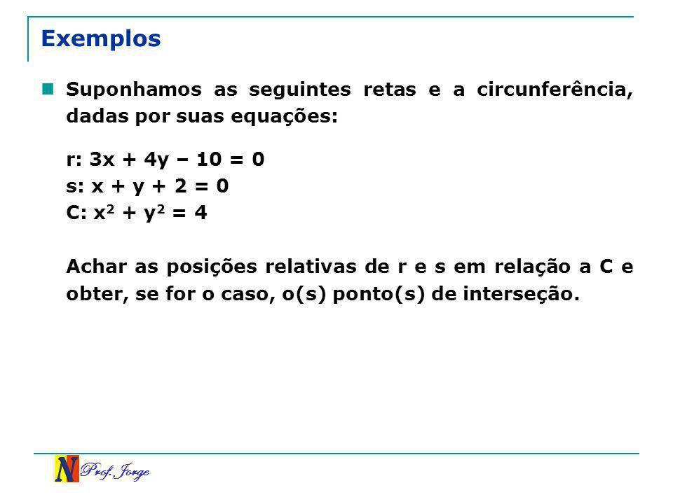Prof. Jorge Exemplos Suponhamos as seguintes retas e a circunferência, dadas por suas equações: r: 3x + 4y – 10 = 0 s: x + y + 2 = 0 C: x 2 + y 2 = 4