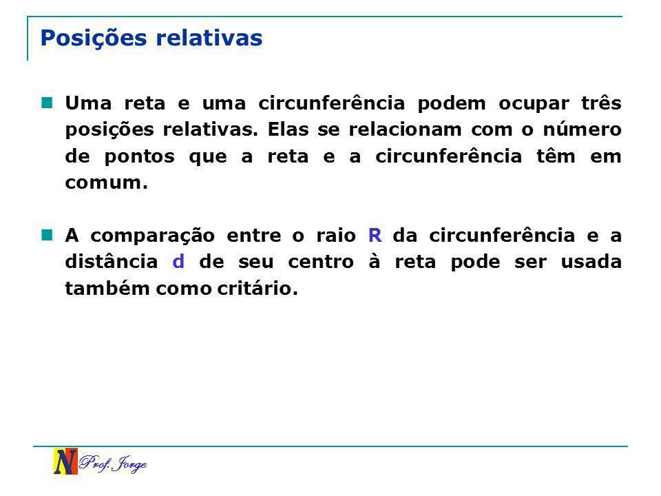 Prof. Jorge Posições relativas Uma reta e uma circunferência podem ocupar três posições relativas. Elas se relacionam com o número de pontos que a ret