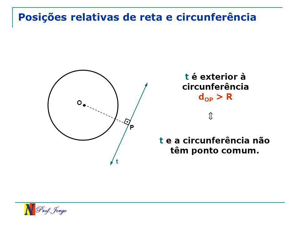 Prof. Jorge Posições relativas de reta e circunferência O t é exterior à circunferência d OP > R P t e a circunferência não têm ponto comum. t