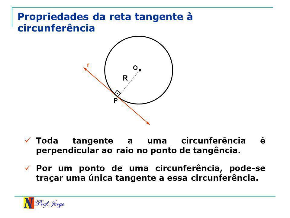 Prof. Jorge Propriedades da reta tangente à circunferência r O Toda tangente a uma circunferência é perpendicular aoraio no ponto de tangência. R P Po