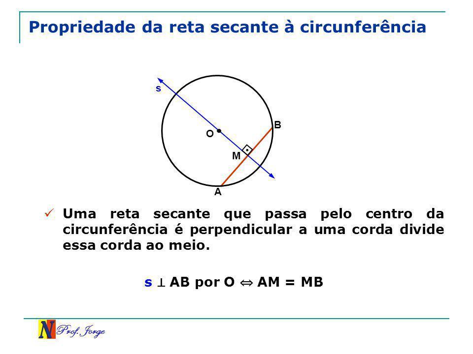 Prof. Jorge Propriedade da reta secante à circunferência s O M A B Uma reta secante que passa pelo centro da circunferência é perpendicular a uma cord