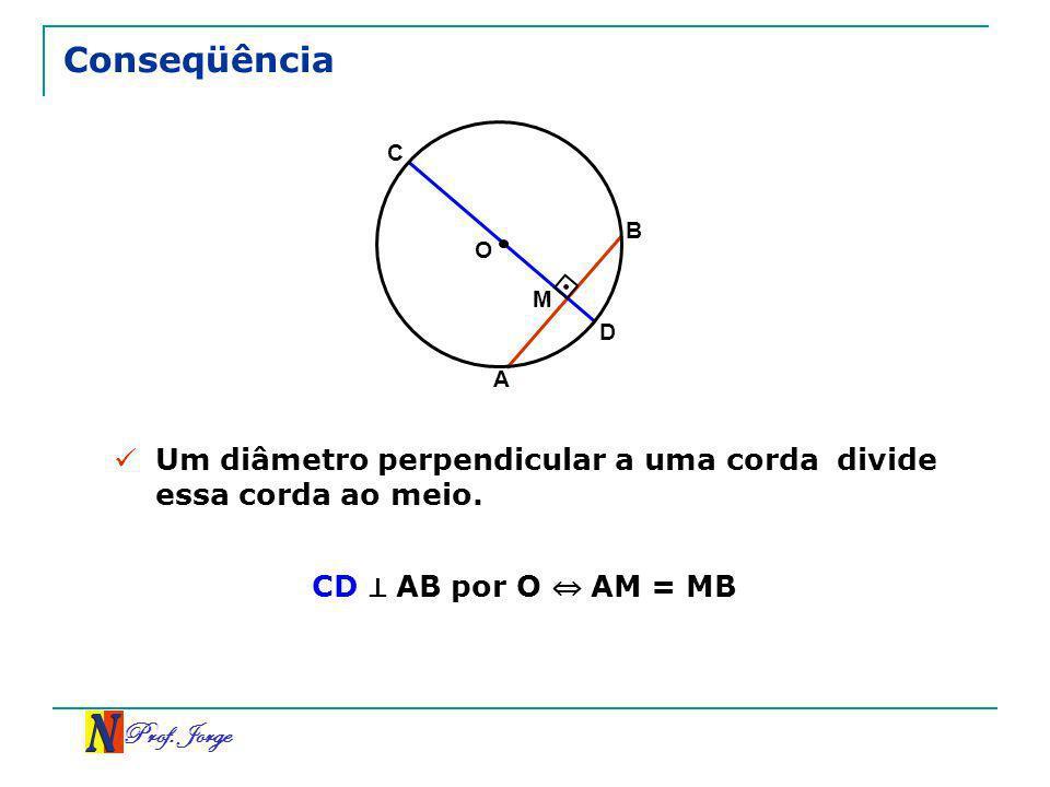 Prof. Jorge Conseqüência C O M A B Um diâmetro perpendicular a uma cordadivide essa corda ao meio. CD AB por O AM = MB D