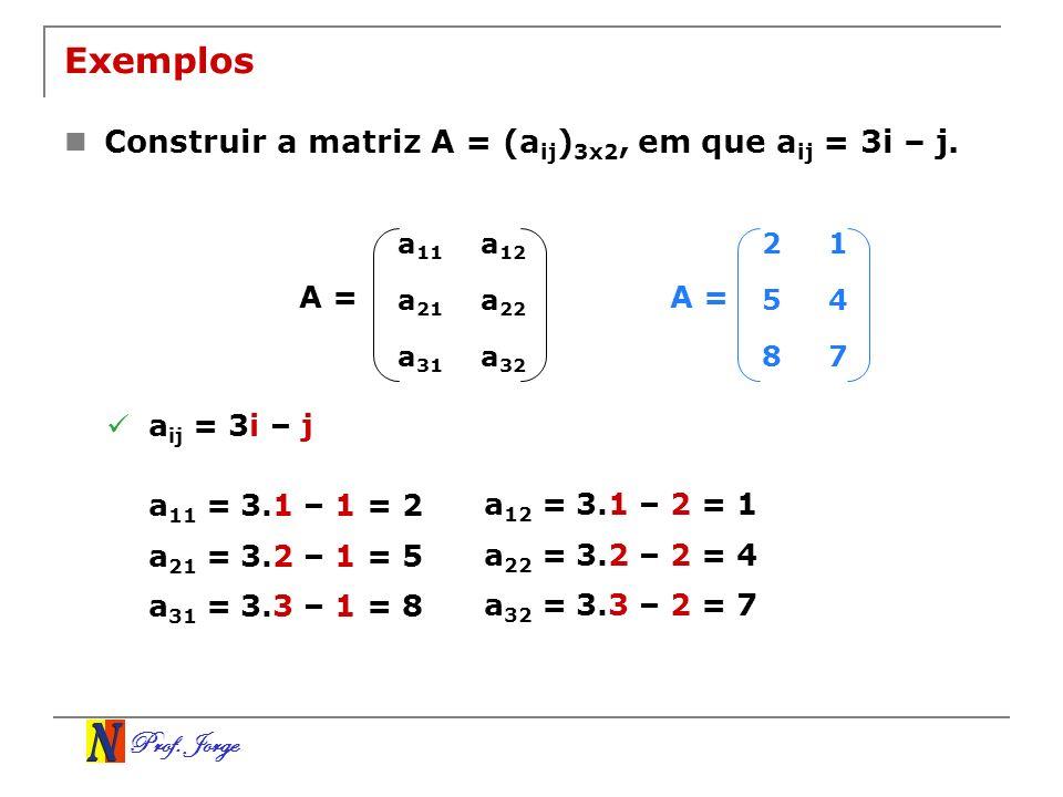 Prof. Jorge Exemplos Construir a matriz A = (a ij ) 3x2, em que a ij = 3i – j. a 32 a 31 a 22 a 21 a 12 a 11 A = a ij = 3i – j a 11 =3.1 – 1= 2 a 12 =