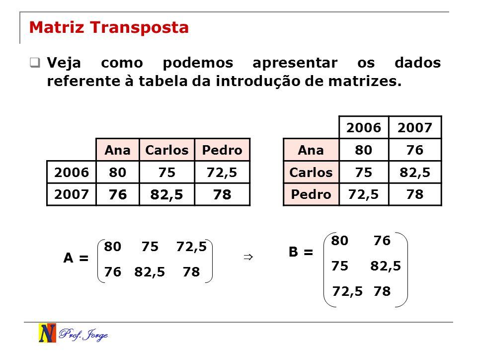 Prof. Jorge Matriz Transposta Veja como podemos apresentar os dados referente à tabela da introdução de matrizes. AnaCarlosPedro 2006807572,5 2007 768