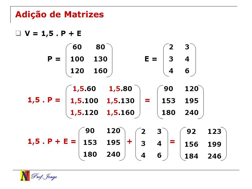 Prof. Jorge Adição de Matrizes V = 1,5. P + E 6080 100130 120160 P = 23 34 46 E = 1,5. P = 1,5.1601,5.120 1,5.100 1,5.60 1,5.130 1,5.80 = 240180 153 9