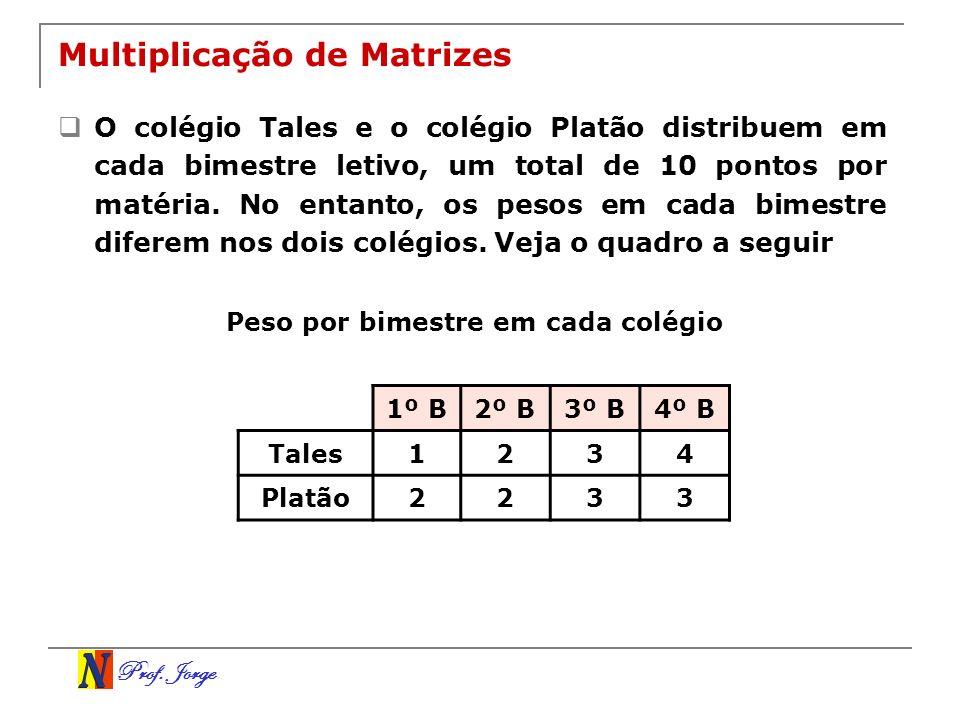 Prof. Jorge Multiplicação de Matrizes O colégio Tales e o colégio Platão distribuem em cada bimestre letivo, um total de 10 pontos por matéria. No ent