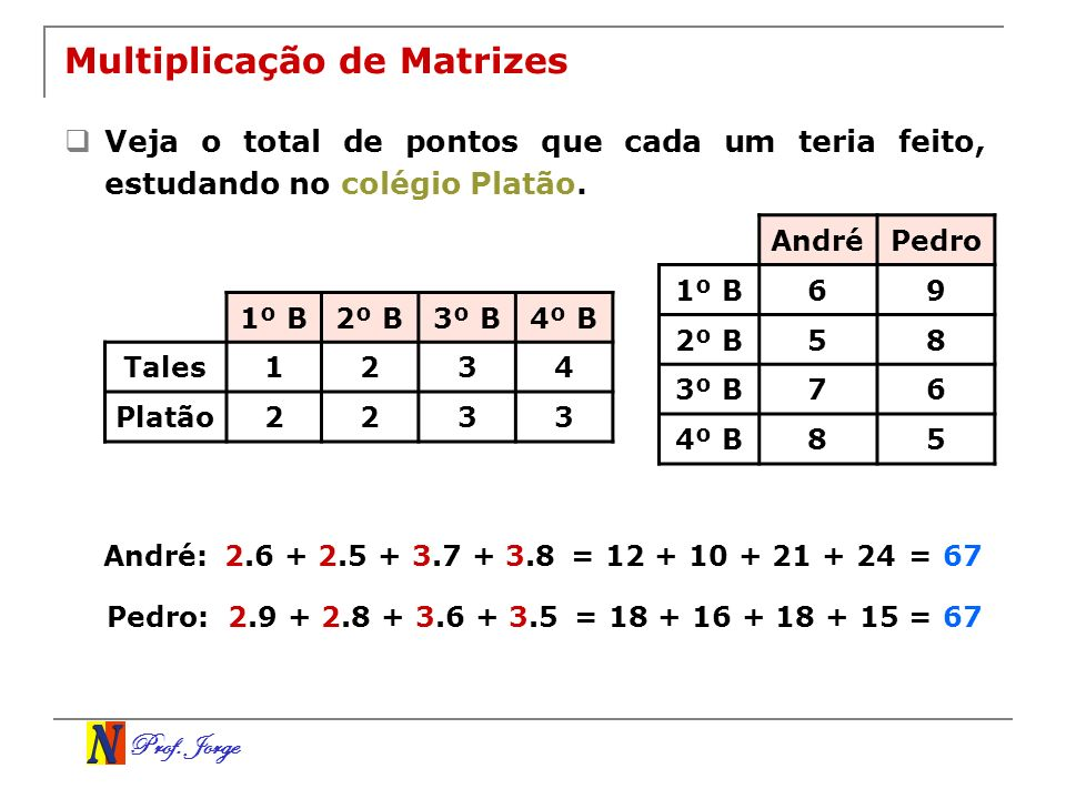 Prof. Jorge Multiplicação de Matrizes Veja o total de pontos que cada um teria feito, estudando no colégio Platão. AndréPedro 1º B69 2º B58 3º B76 4º