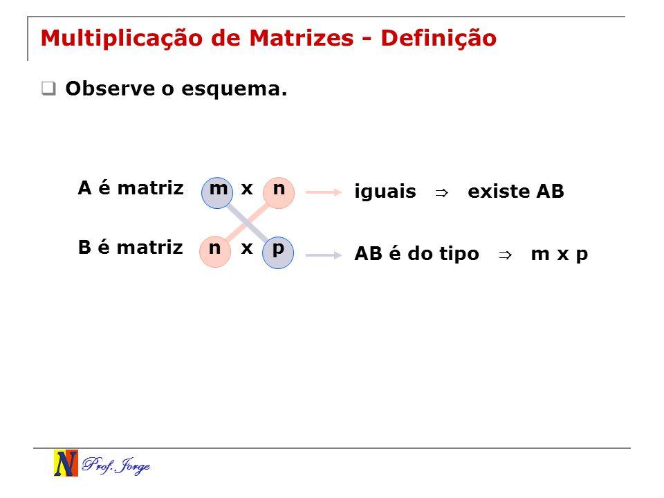 Prof. Jorge A é matriz m x n Multiplicação de Matrizes - Definição Observe o esquema. B é matriz n x p iguais existe AB AB é do tipo m x p