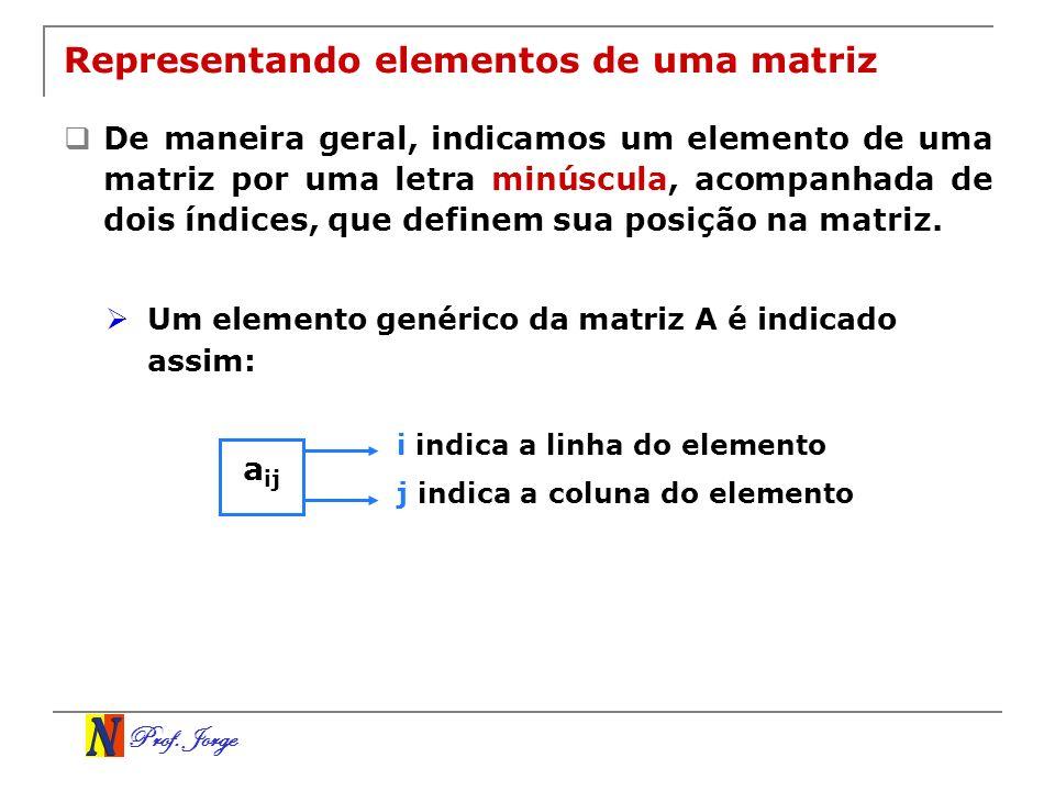 Prof. Jorge Equações que envolvem produto de matizes