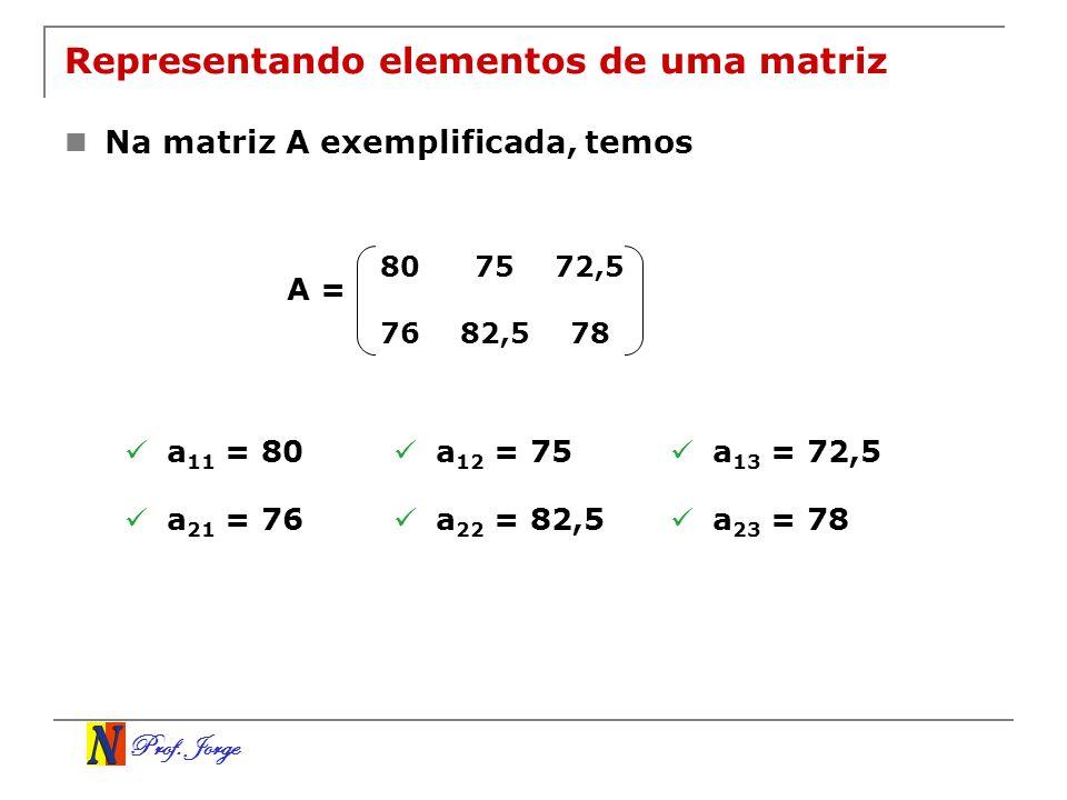 Prof. Jorge Representando elementos de uma matriz Na matriz A exemplificada, temos 807572,5 7682,578 A = a 11 = 80 a 12 = 75 a 13 = 72,5 a 21 = 76 a 2