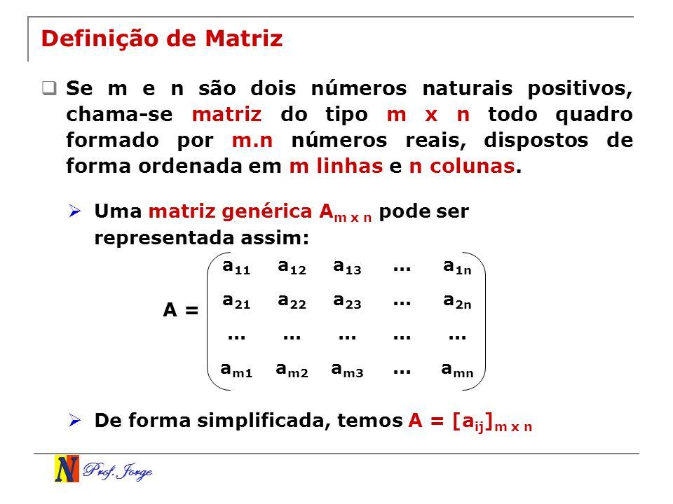 Prof. Jorge Definição de Matriz Se m e n são dois números naturais positivos, chama-se matriz do tipo m x n todo quadro formado por m.n números reais,