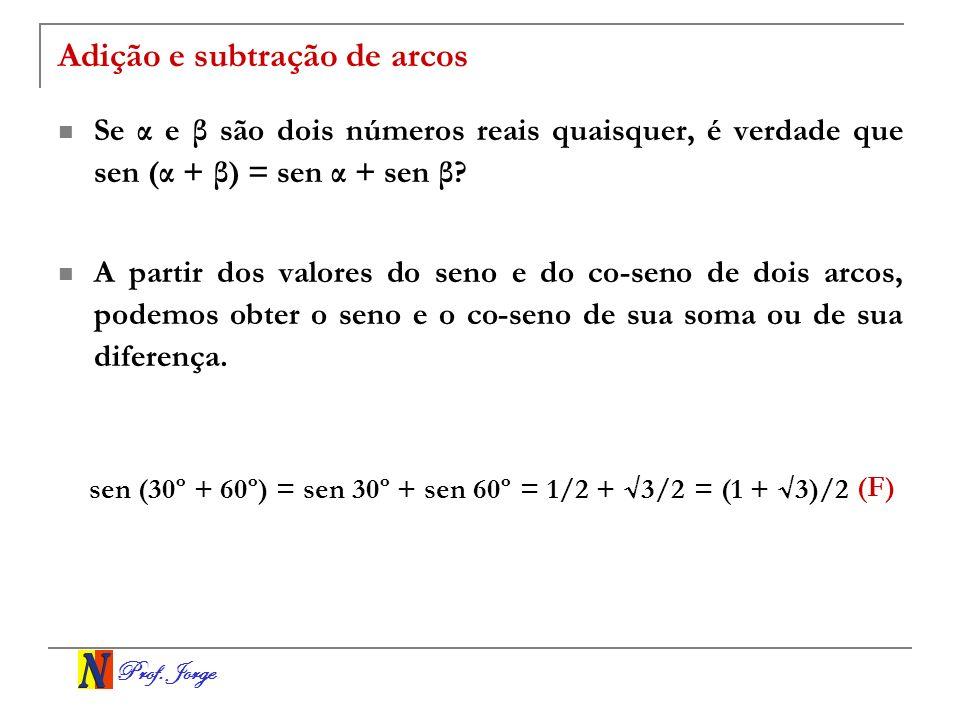 Prof.Jorge Adição de subtração de arcos sen (a + b) = sen a.