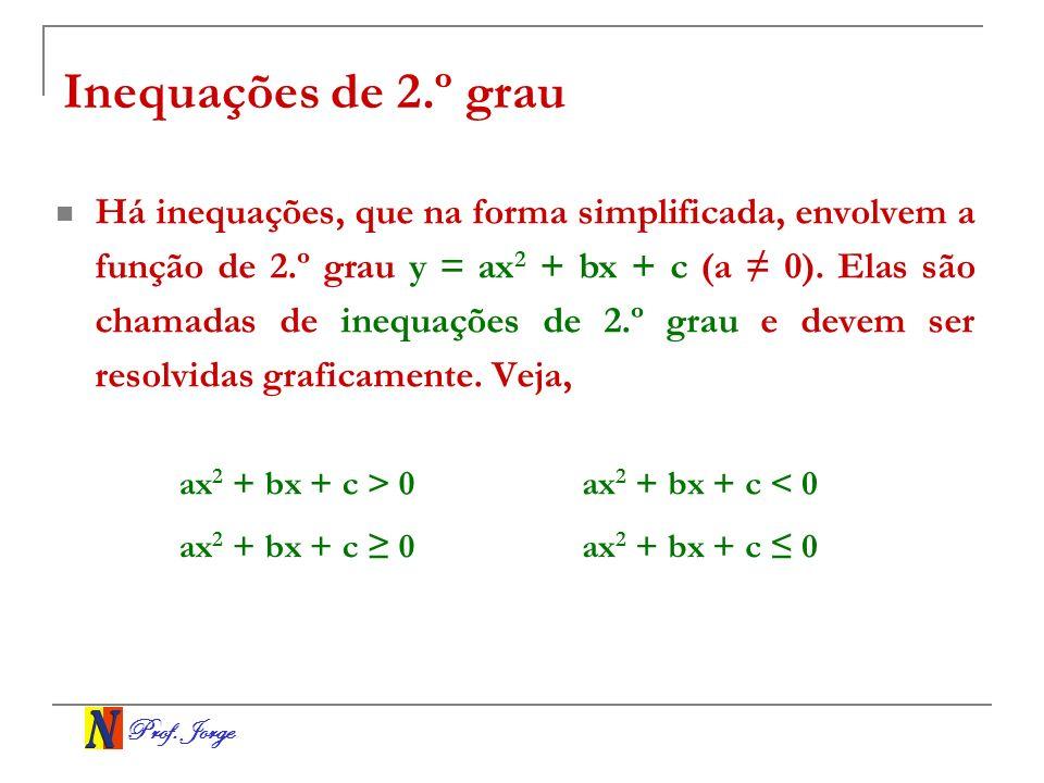 Prof. Jorge Inequações de 2.º grau Há inequações, que na forma simplificada, envolvem a função de 2.º grau y = ax 2 + bx + c (a 0). Elas são chamadas