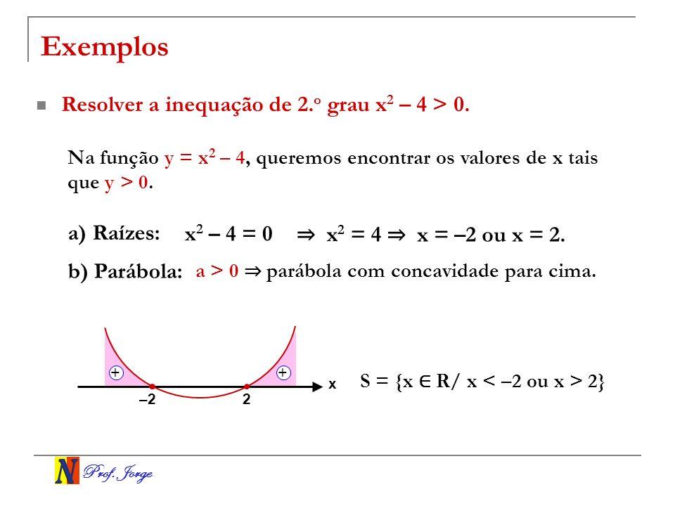 Prof. Jorge 2–2 Exemplos Resolver a inequação de 2. o grau x 2 – 4 > 0. Na função y = x 2 – 4, queremos encontrar os valores de x tais que y > 0. a) R